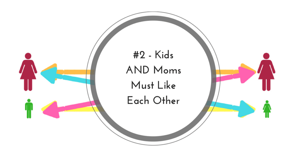 Family Play Date Kids AND Moms